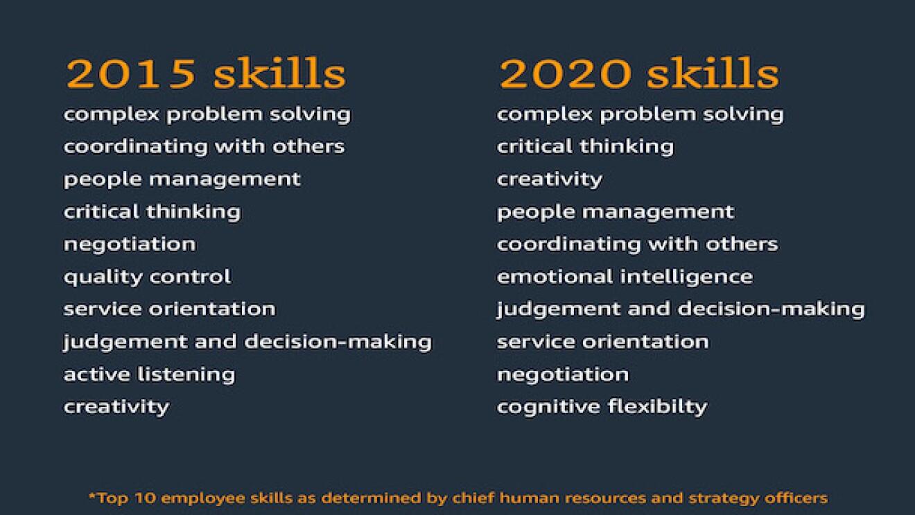 2015 skills versus 2020 skills identified by chief