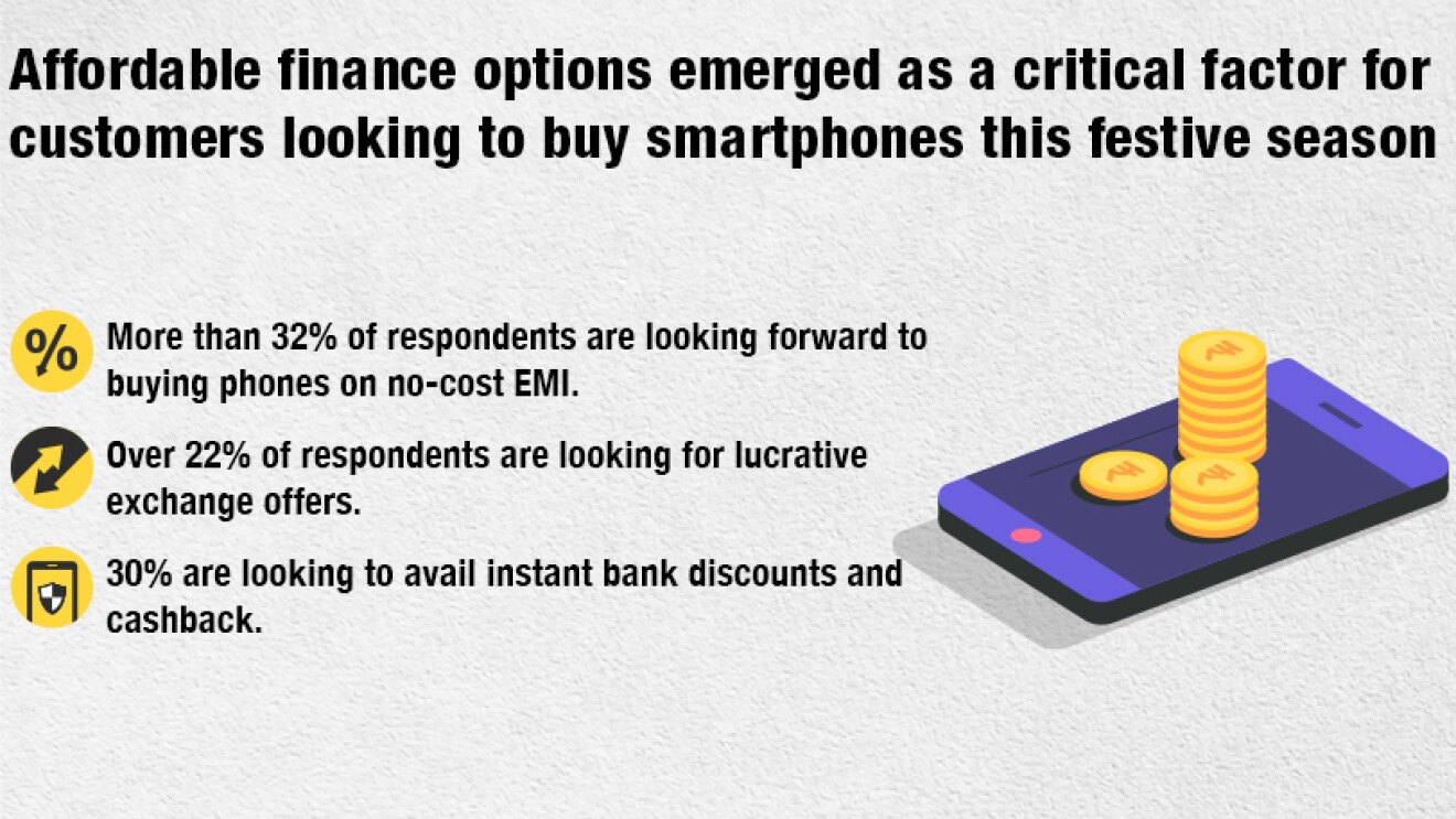 New Mobile Survey Amazon India