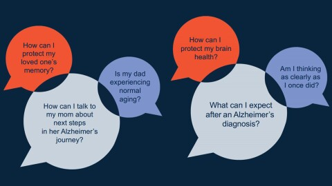 BrainGuide helps families address the topic of Alzheimers