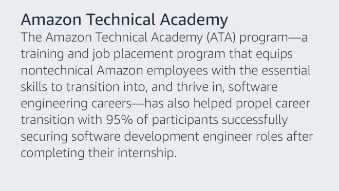 Text graphic that says: The Amazon Technical Academy program—a training and job placement program that equips nontechnical Amazon employees with the essential skills to transition into, and thrive in, software engineering careers – has also helped propel career transitions with 95 percent of participants successfully securing software developer engineer roles after completing their internship.