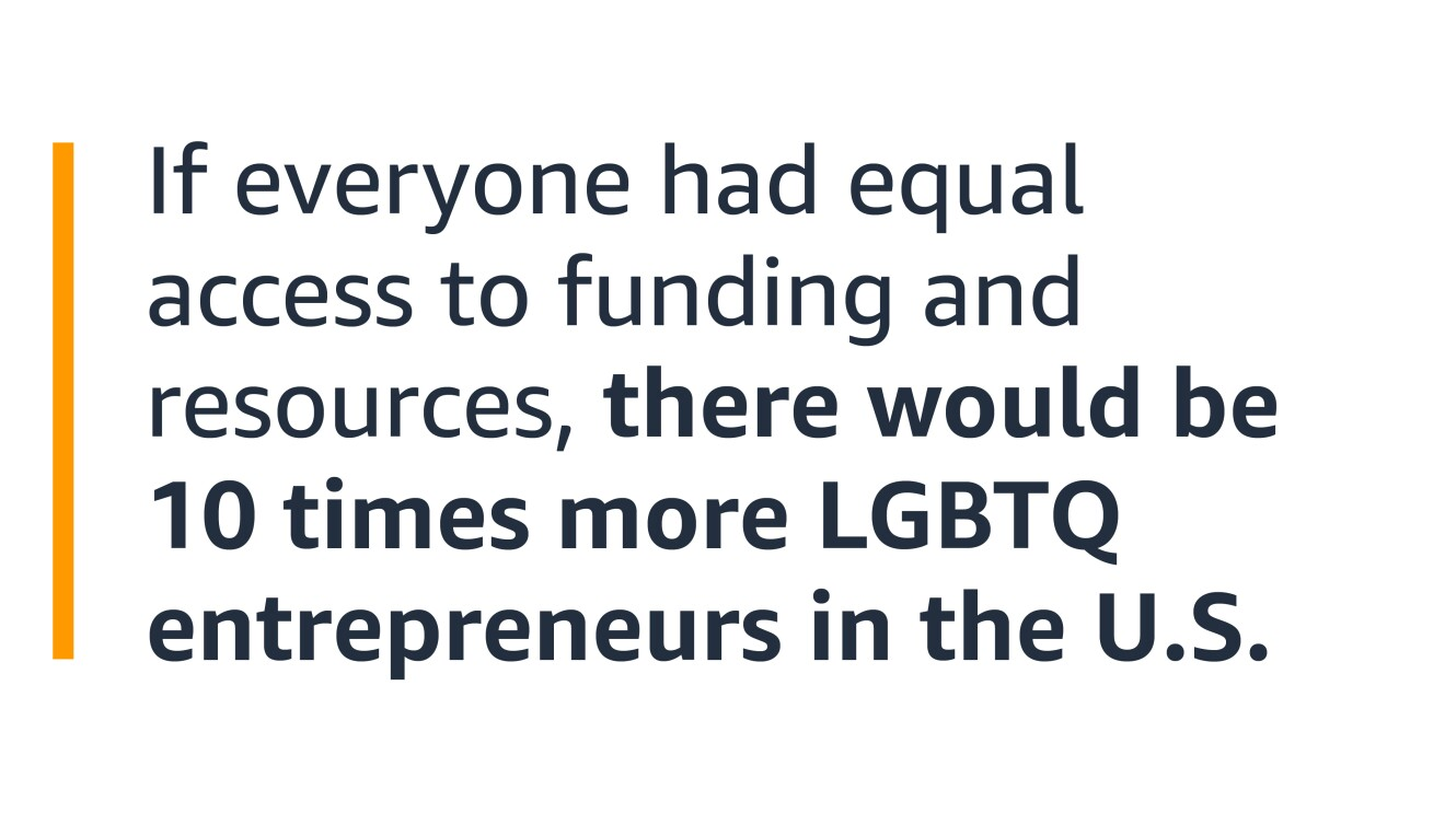 Text graphic with a data point about startup funding for LGBTQ individuals.
