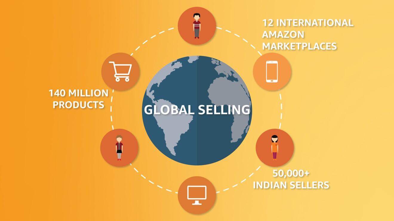 Global selling data