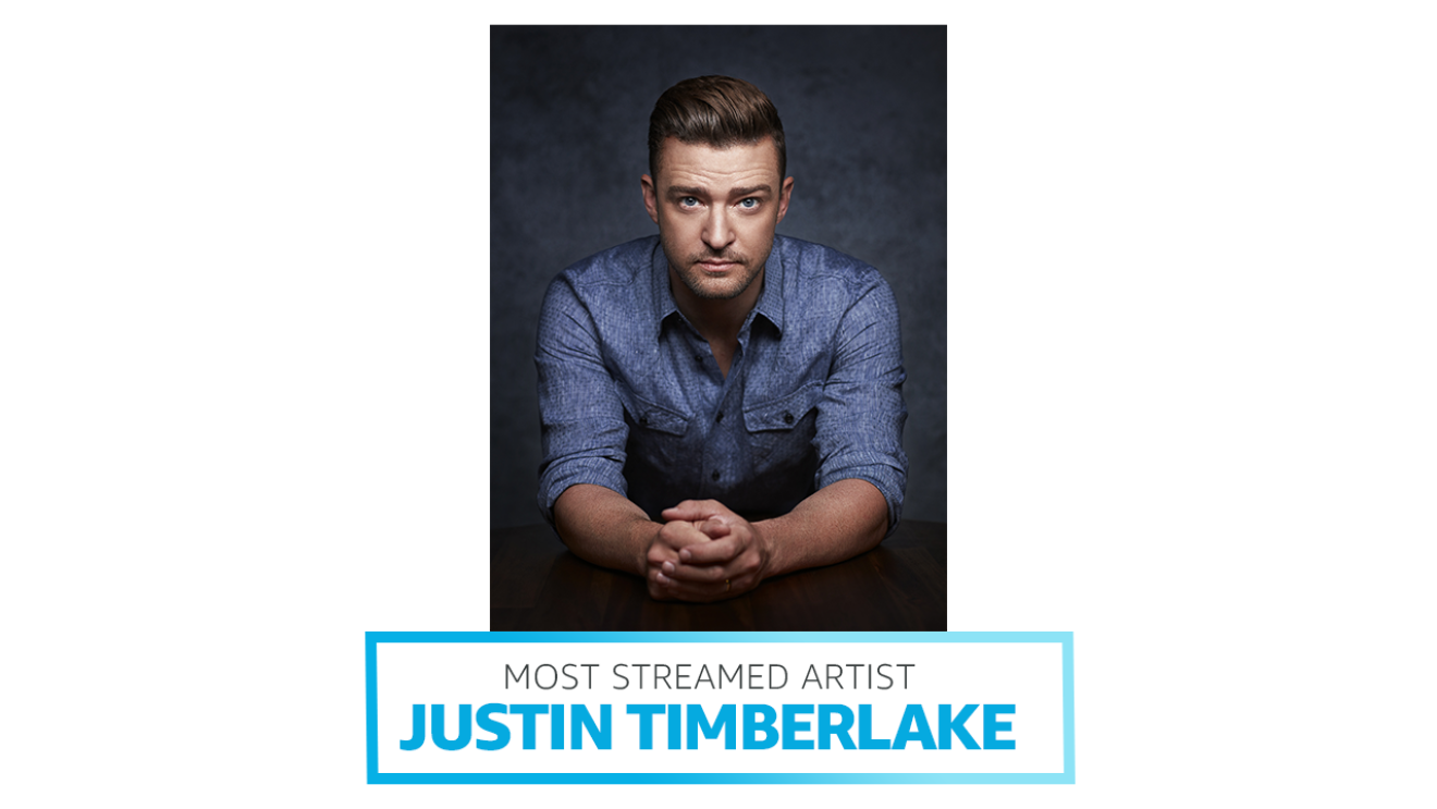 Just TImberlake was most streamed artist